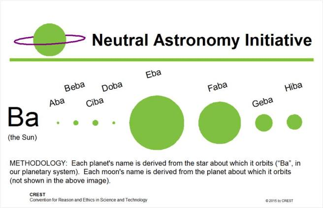 Neutral Astronomy | Our Planets