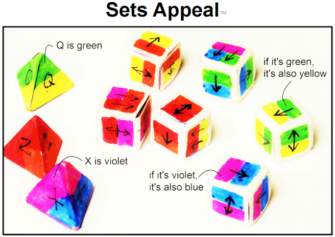 Sets Appeal (prototype, 2013)