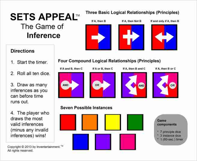 Sets Appeal| The Game of Inference